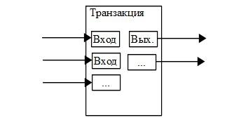 Bitcoin: Децентрализованная электронная денежная система / Хабр