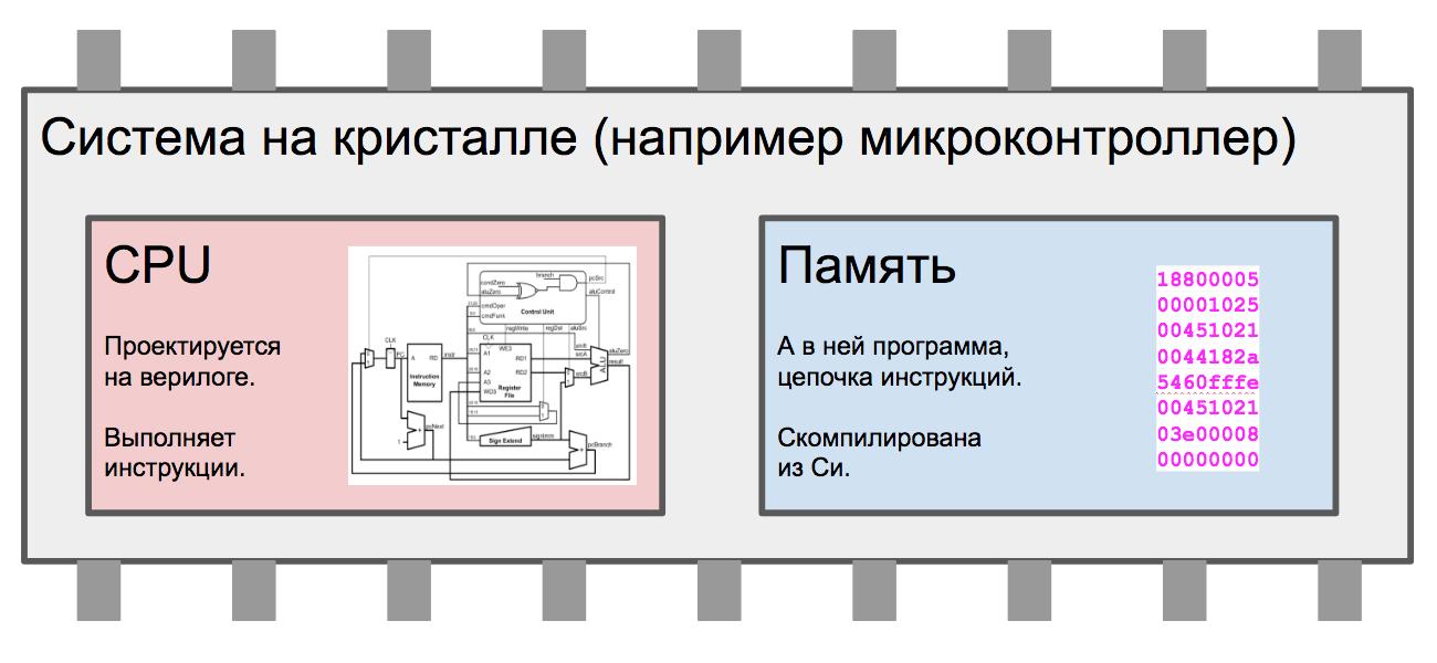 Суровая сибирская и казахстанская микроэлектроника 2017 года
