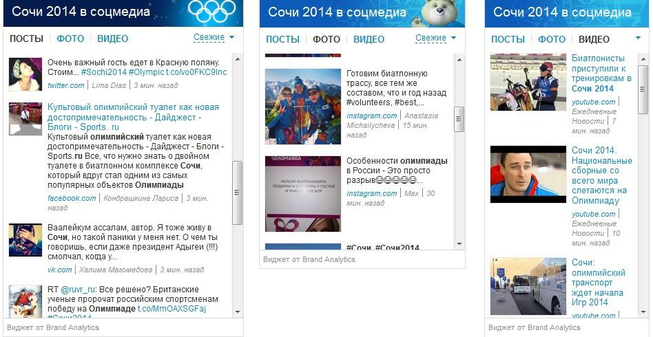 Олимпийские виджеты для вашего сайта: прямая трансляция из соцмедиа