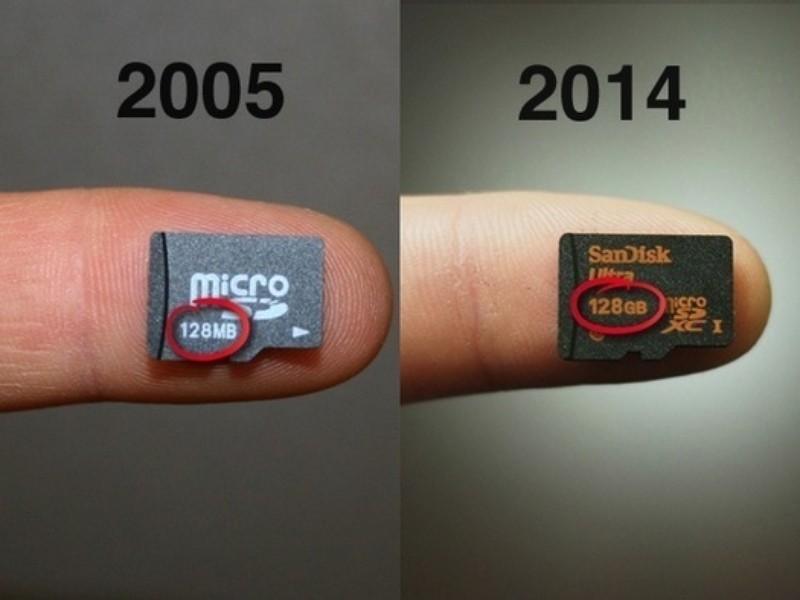 Кажется, памяти устройств, наконец, стало действительно хватать всем