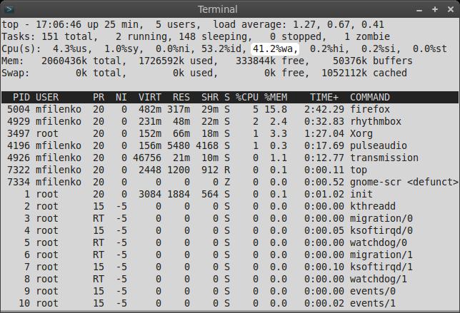 Linux program top