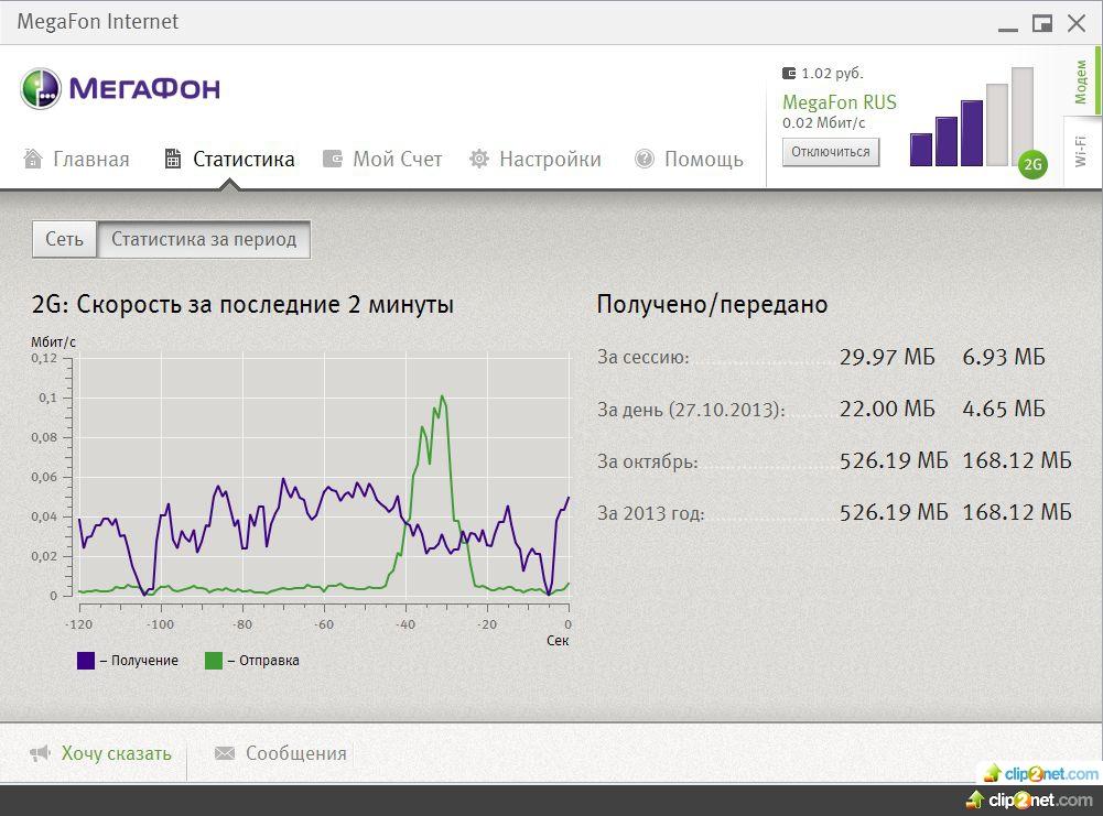 Program MegaFon Internet 2G Omsk