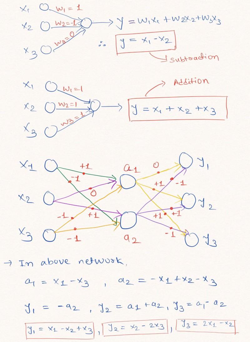 Линейная экстраполяция в нейронной сети