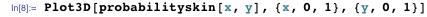 Plot3D[probabilityskin[x, y], {x, 0, 1}, {y, 0, 1}]