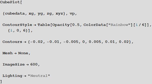 Plotting electronic orbitals using Mathematica_12.png