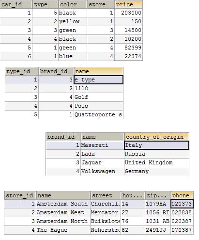 Руководство по проектированию реляционных баз данных (10-13 часть из 15) [перевод]
