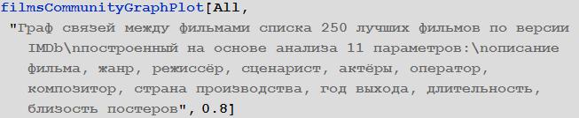 Poisk-posledovatelnosti-prosmotra-spiska-250-luchshih-filmov-Wolfram-Language-Mathematica_69.png