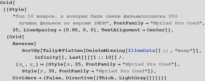 Poisk-posledovatelnosti-prosmotra-spiska-250-luchshih-filmov-Wolfram-Language-Mathematica_55.png
