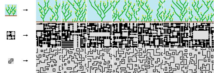 [Перевод] Адаптивная процедурная генерация при помощи алгоритма WaveFunctionCollapse и априорного распределения вероятностей