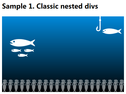 Sample 1. Classic nested divs