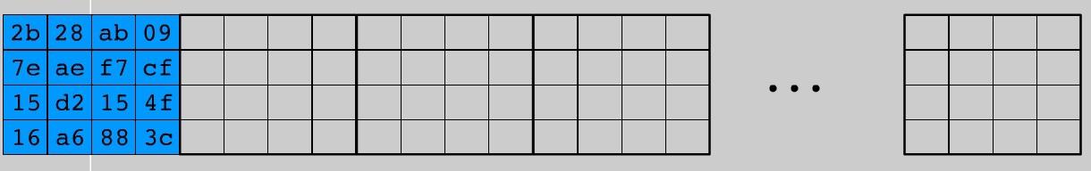 таблица преобразований чисел