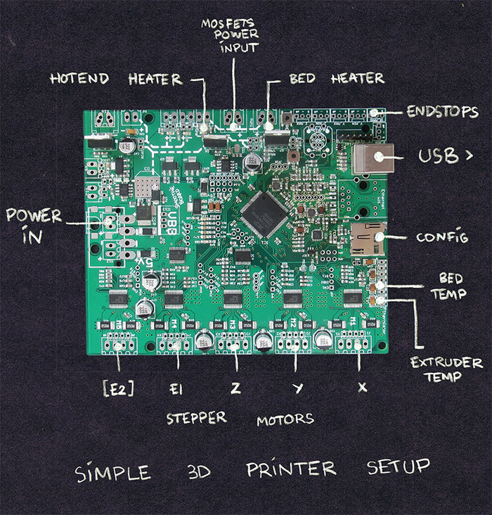 Smoothieboard — 32-битный ЧПУ контроллер для 3D-принтеров, лазерных