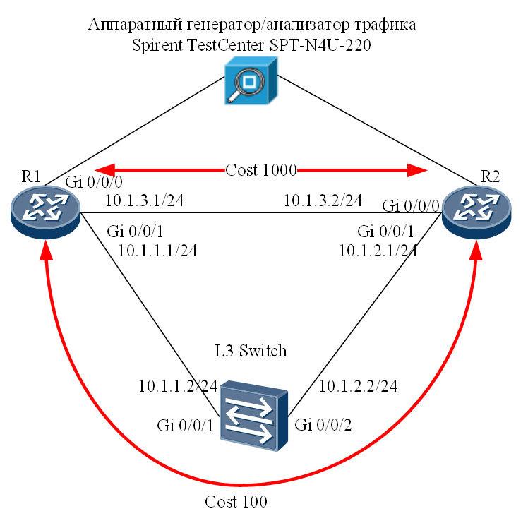 Схема включения оборудования
