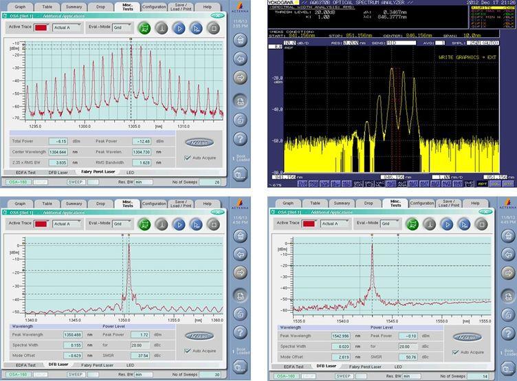 Результати вимірювань спектрів оптичних випромінювачів