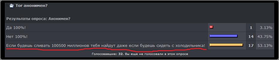 Анонимность в интернете модем сделать pda версию сайта юкоз