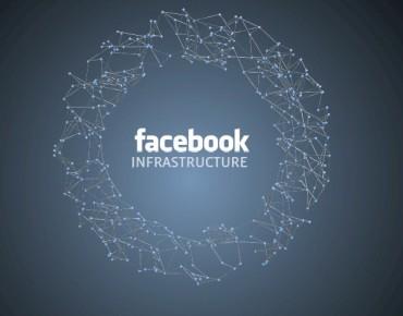 Facebook создаст энергоэффективное хранилище данных из 10.000 Blu-ray дисков