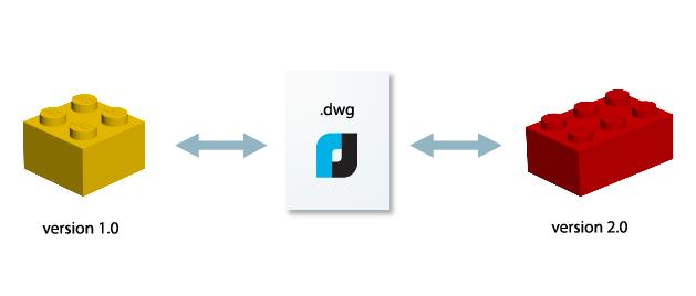 Сериализация объектов в MultiCAD.NET. Управление совместимостью чертежей и  ...
