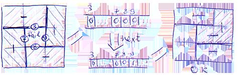 История игры Триплекс, или сколько нужно квадратиков чтобы сломать голову — IT-МИР. ПОМОЩЬ В IT-МИРЕ 2021