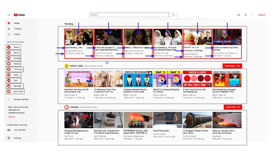 Домашняя страница YouTube, родительские и дочерние компоненты