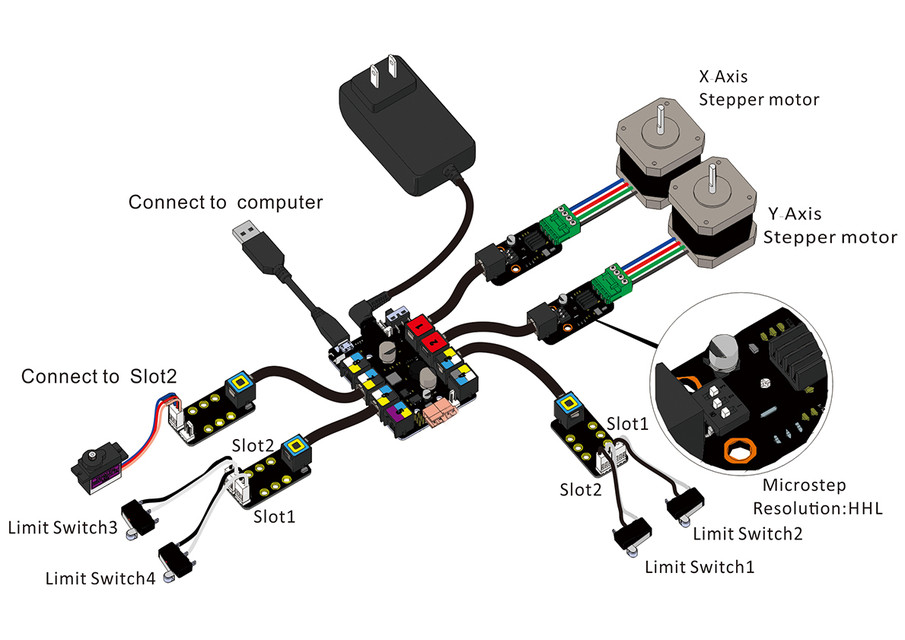 Electronic components of the Makeblock plotter