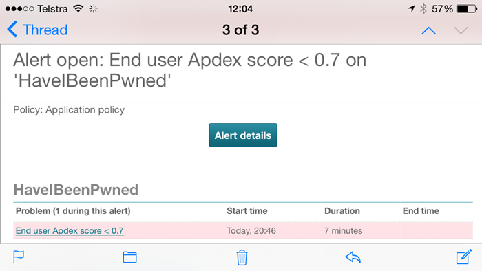 Alert from NewRelic for a low Apdex