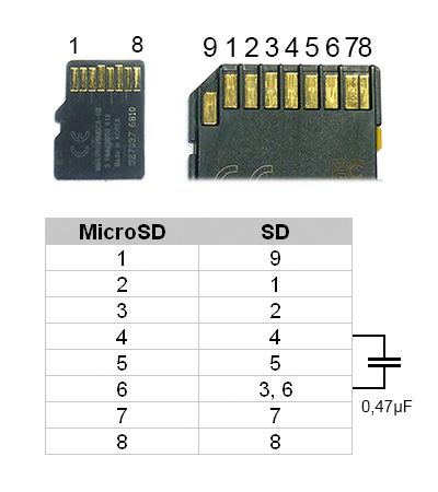 Удлинитель состоит из microSD