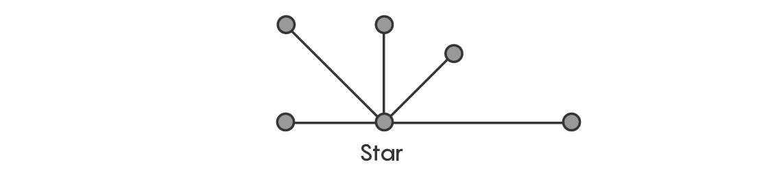 Радужное доказательство демонстрирует наличие стандартных составных частей у графов — IT-МИР. ПОМОЩЬ В IT-МИРЕ 2020