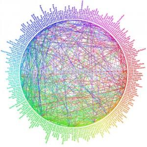 Латентно-семантический анализ