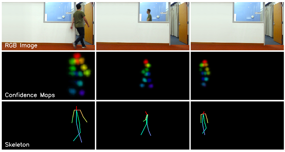 Skynet, hello: artificial intelligence has learned to see people through walls