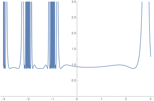 Top-100-sines-of-Wolfram-Alpha_19.png