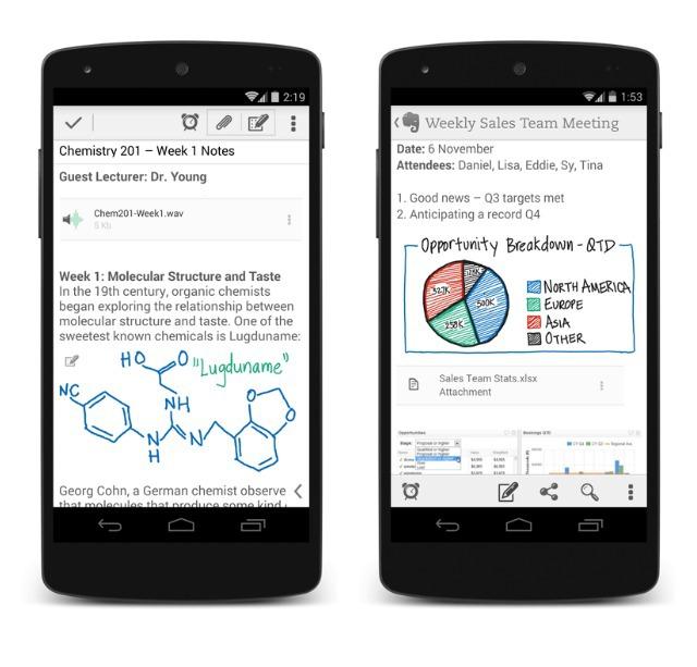 Evernote для Android теперь поддерживает рукописный текст