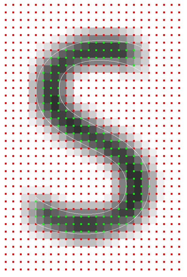 [Перевод] Рендеринг шрифтов с помощью масок покрытия, часть 1