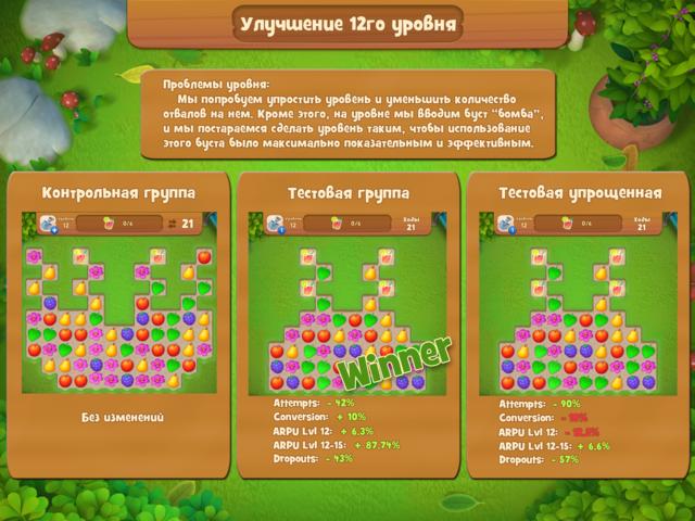 Анализ изменений в игре
