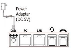 Интерфейсы и разъемы телефона, схематическое изображение