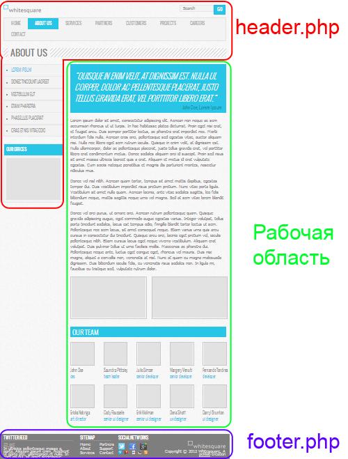 Сделать рейтинг на сайте php плагин rtv для сервера css v34