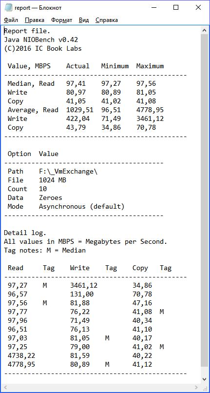 Текст рапорт утиліти NIOBench з детальним протоколюванням результатів