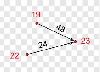 рисунок 2. Две линии