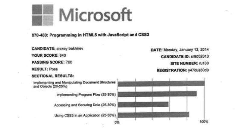 Сертификация JavaScript разработчиков. Мои впечатления