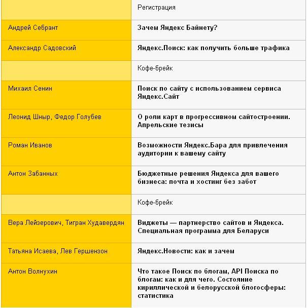 Schedule of Y. Subbotnik in Minsk
