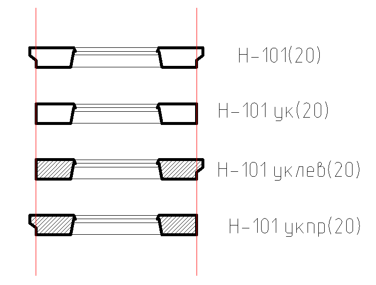 nanoCAD СПДС
