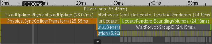 Unity Scene Hierarchy Optimization-Deep-Hierarchy Profiler Overview