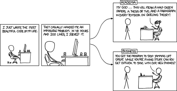 «Манифест начинающих программистов из смежных специальностей» или как я дошел до жизни такой