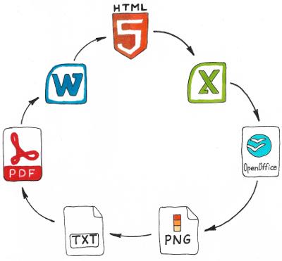 Генерация документов в doc, excel, pdf и других форматах на сервере