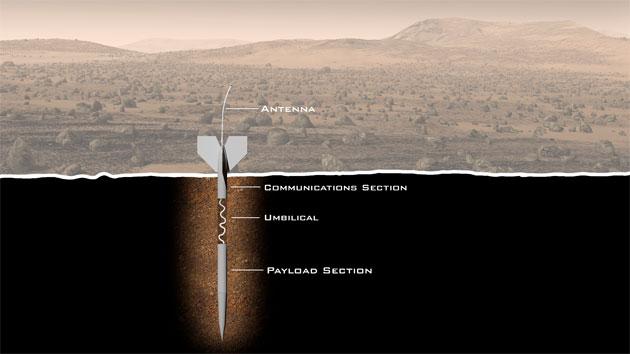 ExoLance: краудфандинговый проект по поиску жизни на Марсе под поверхностью планеты от ветеранов NASA