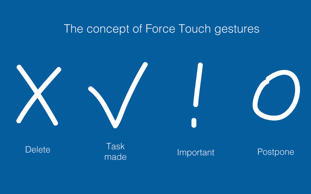 Василий Потетюрин: Force Touch
