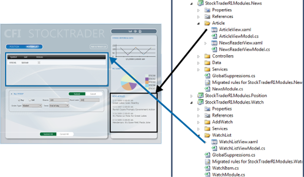 Отображение пользовательского элемента управления из модуля в регионе