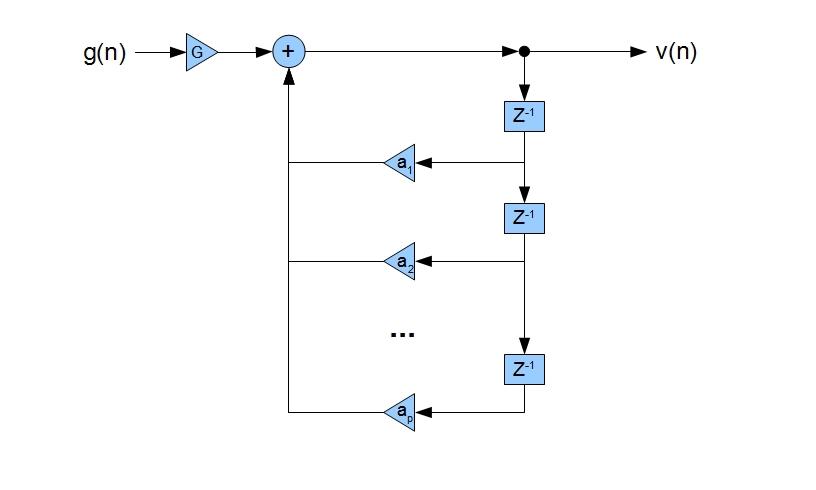 Схема работы подобной системы