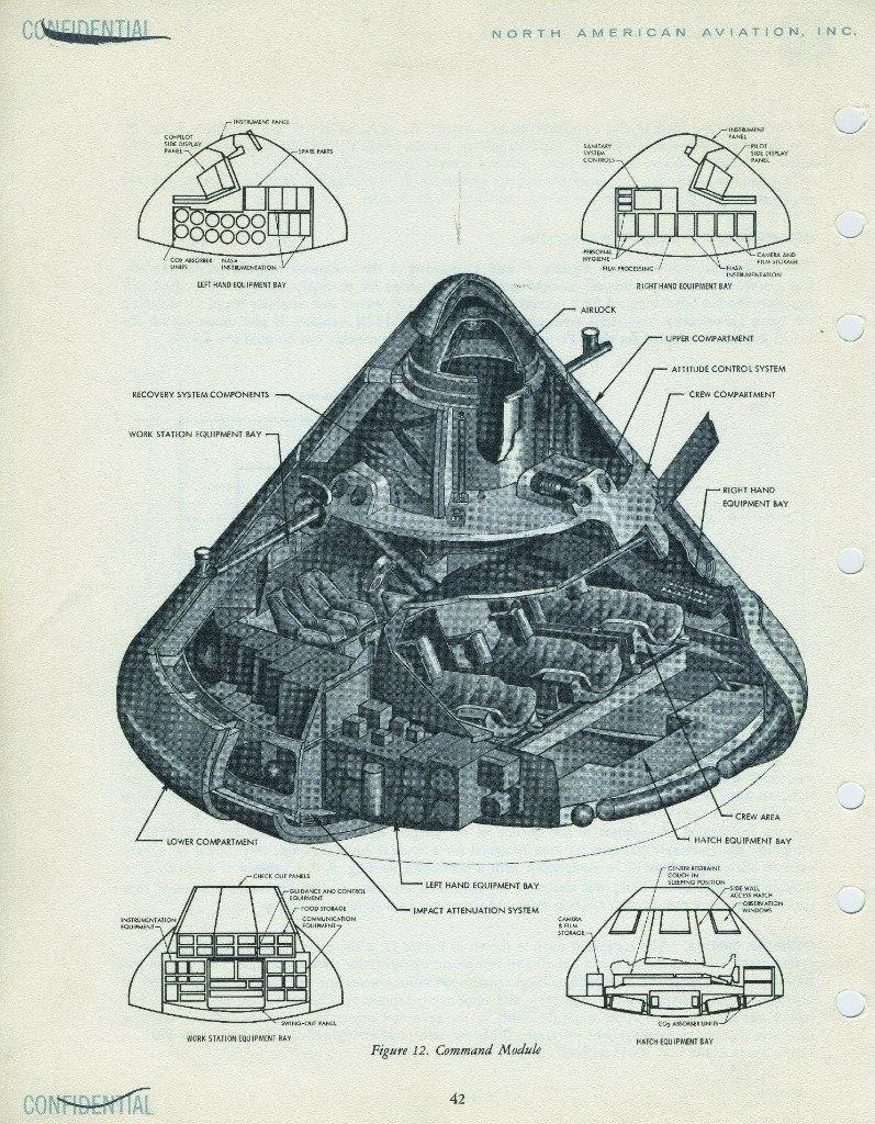 Дизайн космического корабля