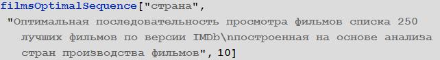 Poisk-posledovatelnosti-prosmotra-spiska-250-luchshih-filmov-Wolfram-Language-Mathematica_108.png