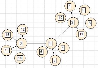 5-ary tree